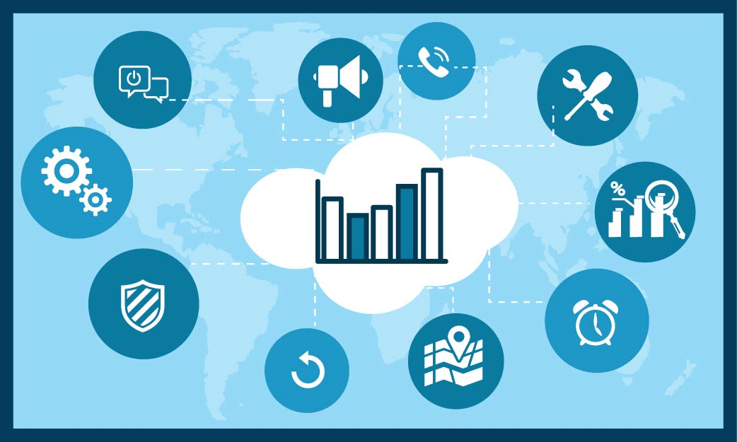 Internet of Things (IoT) Developers  Market Report 2020 Global Industry Size, Segment by Key Companies, Types & Applications and Forecast to 2025