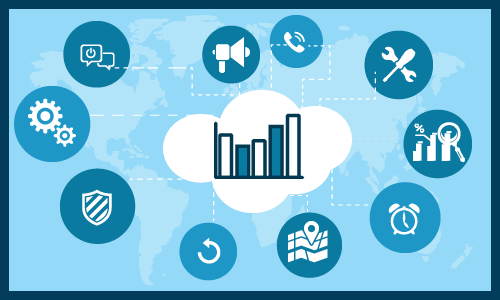 Cloud-native Software Industry Market 2020 Report Forecast By Global Industry Trends, Future Growth, Regional Overview