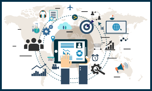 Library Automation Systems And Services Market Analysis By Size Share Growth Application Segmentation And Forecast To